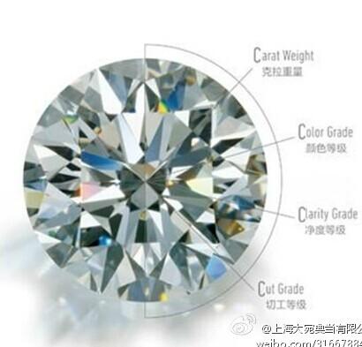 0.30ct 、3EX钻石典当